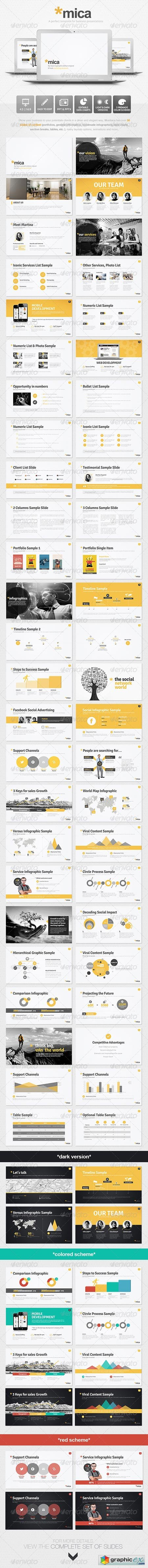 Mica Powerpoint Presentation Template 5641213
