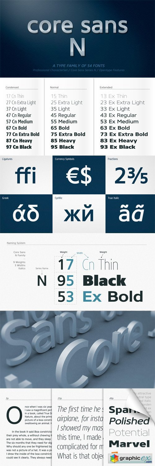 Core Sans N Font Family - 54 Fonts for $324
