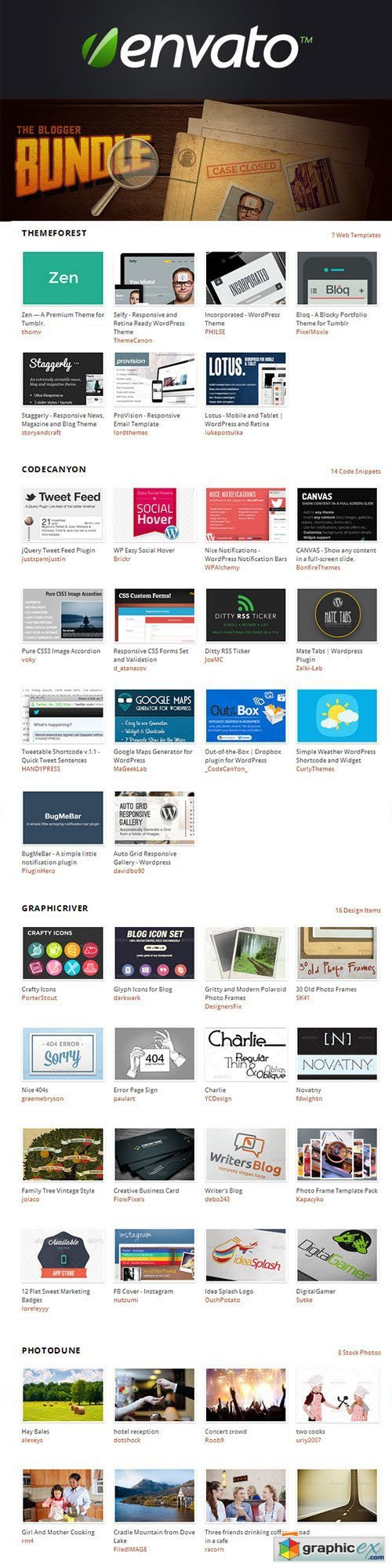 Envato - The Blogger Bundle