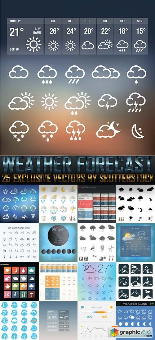 Weather Forecast 25xEPS