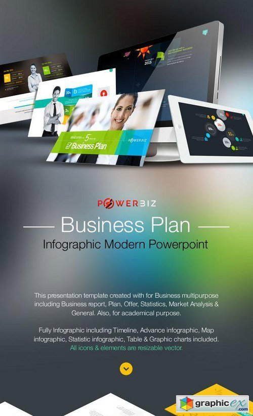 ibrio incorporated business plan