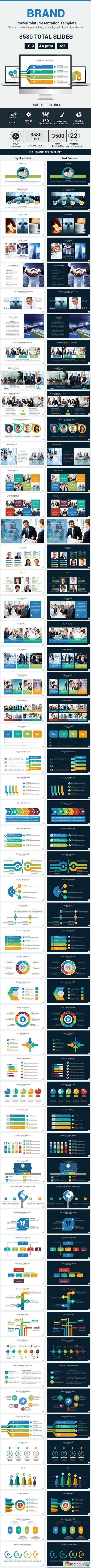 Brand PowerPoint Presentation Template