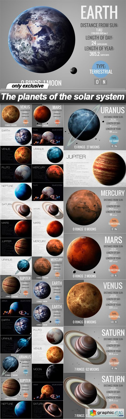 a report on the planets of the solar system Venusvenusby dylan and jacob venus is the second planet in our solar system it is also the hottest planetvenus's diameteris 12,104km so it is like earth's twin.