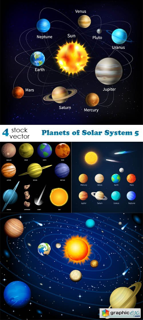 Planets of Solar System 5