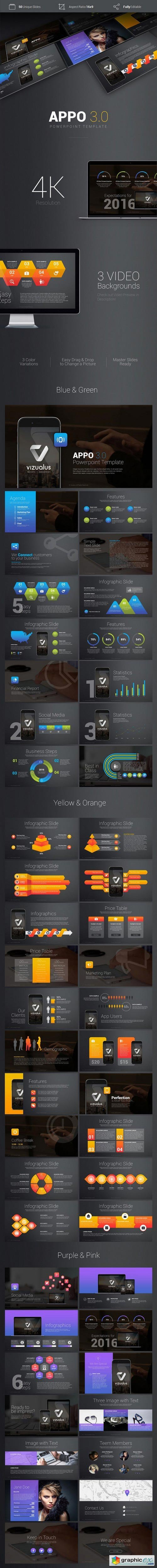 APPO 3.0 Powerpoint Template