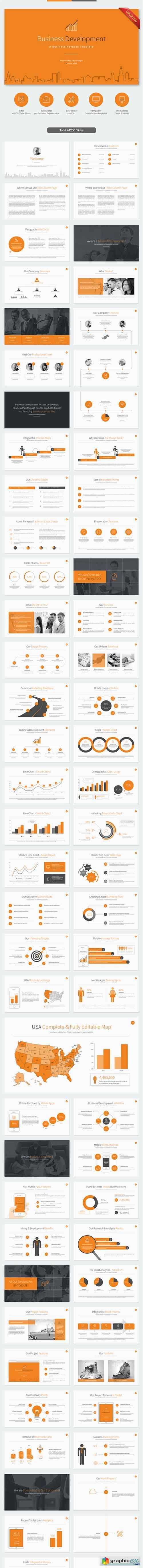 Business Development Keynote Template 11206333
