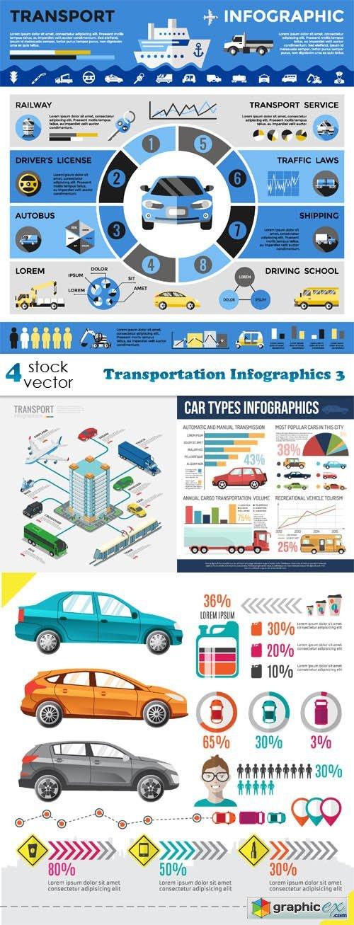 Transportation Infographics 3