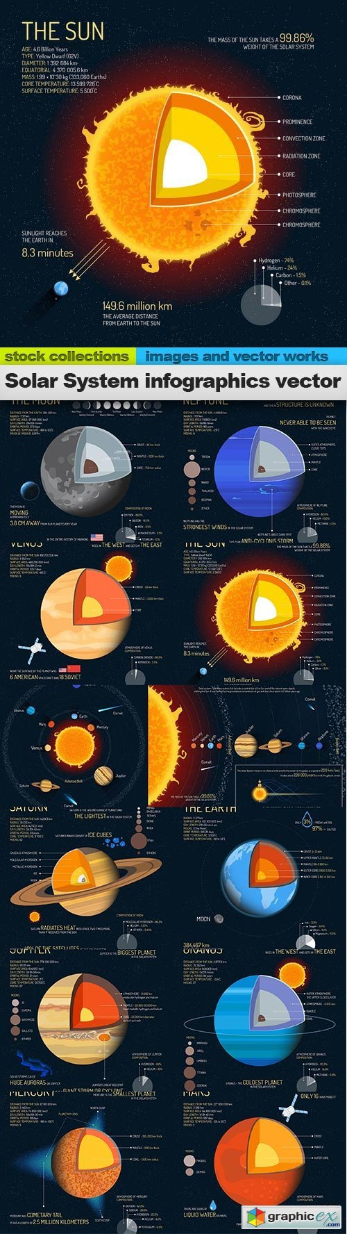 Solar System infographics vector, 12 x EPS