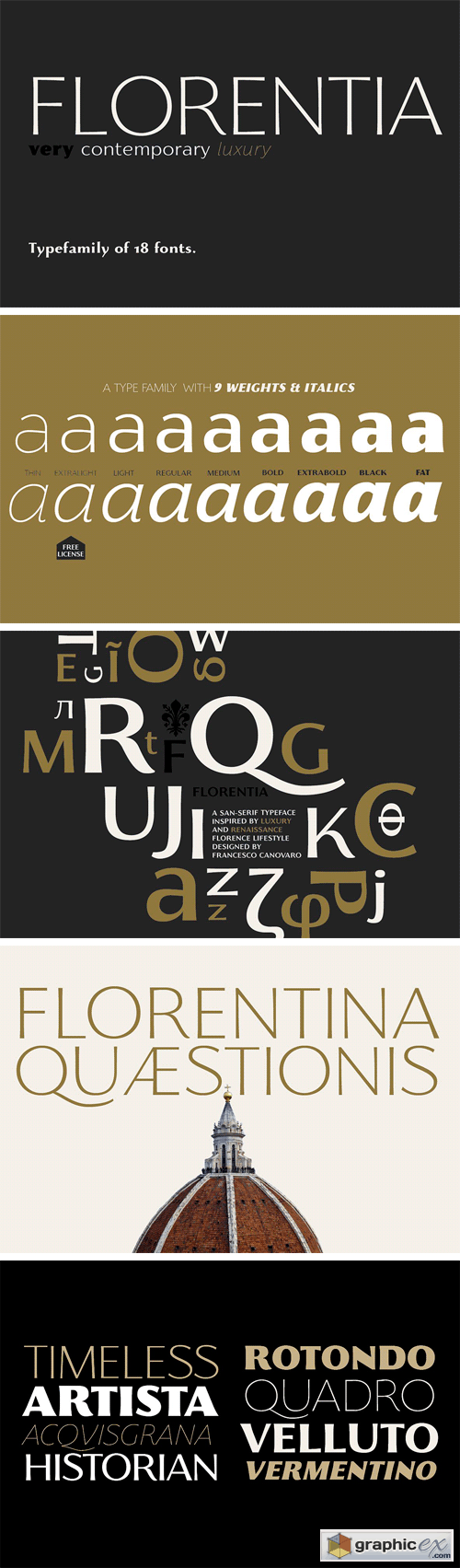 Florentia - Intro Offer