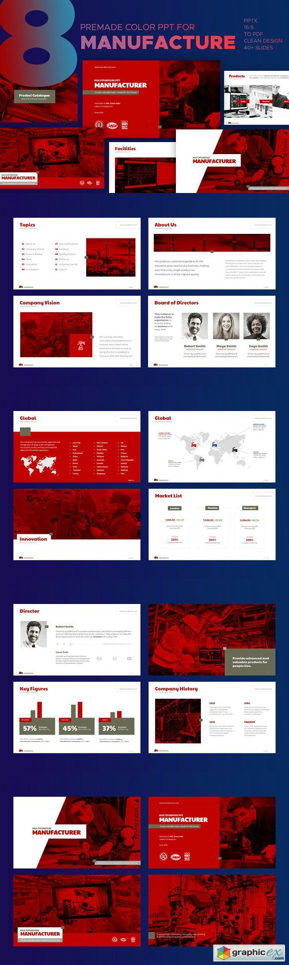 Manufacture Powerpoint Template » Free Download Vector Stock Image
