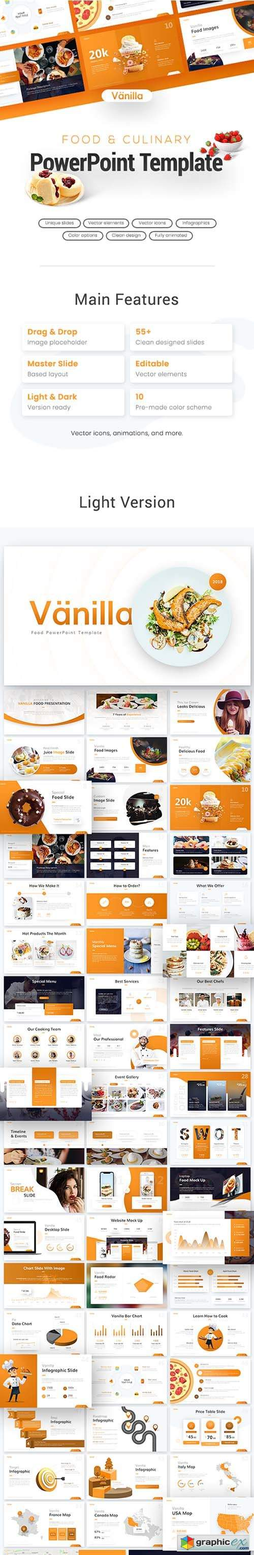 Vanilla Food and Culinary PowerPoint Template
