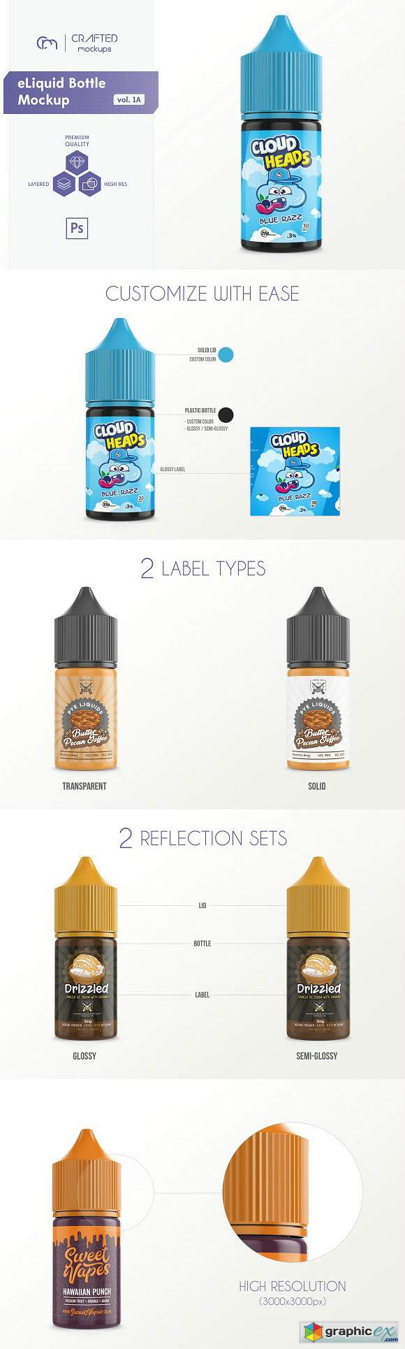 eLiquid Bottle Mockup v 1A