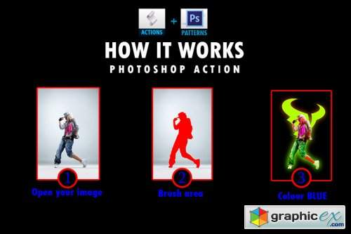 Creative Light v2 Photoshop Actions