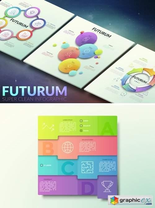 Futurum Infographic. Colorful