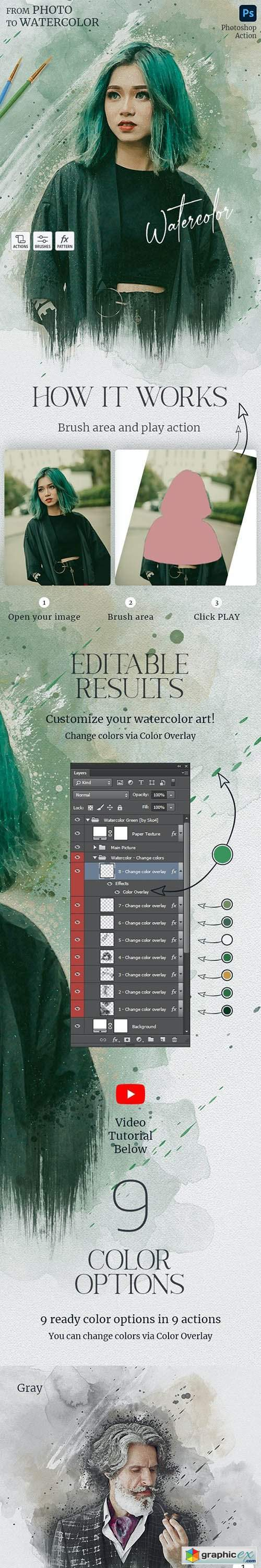 Watercolor Photoshop Action 29712797