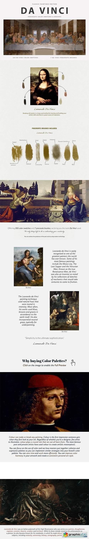 Da Vinci's Art Procreate Brushes